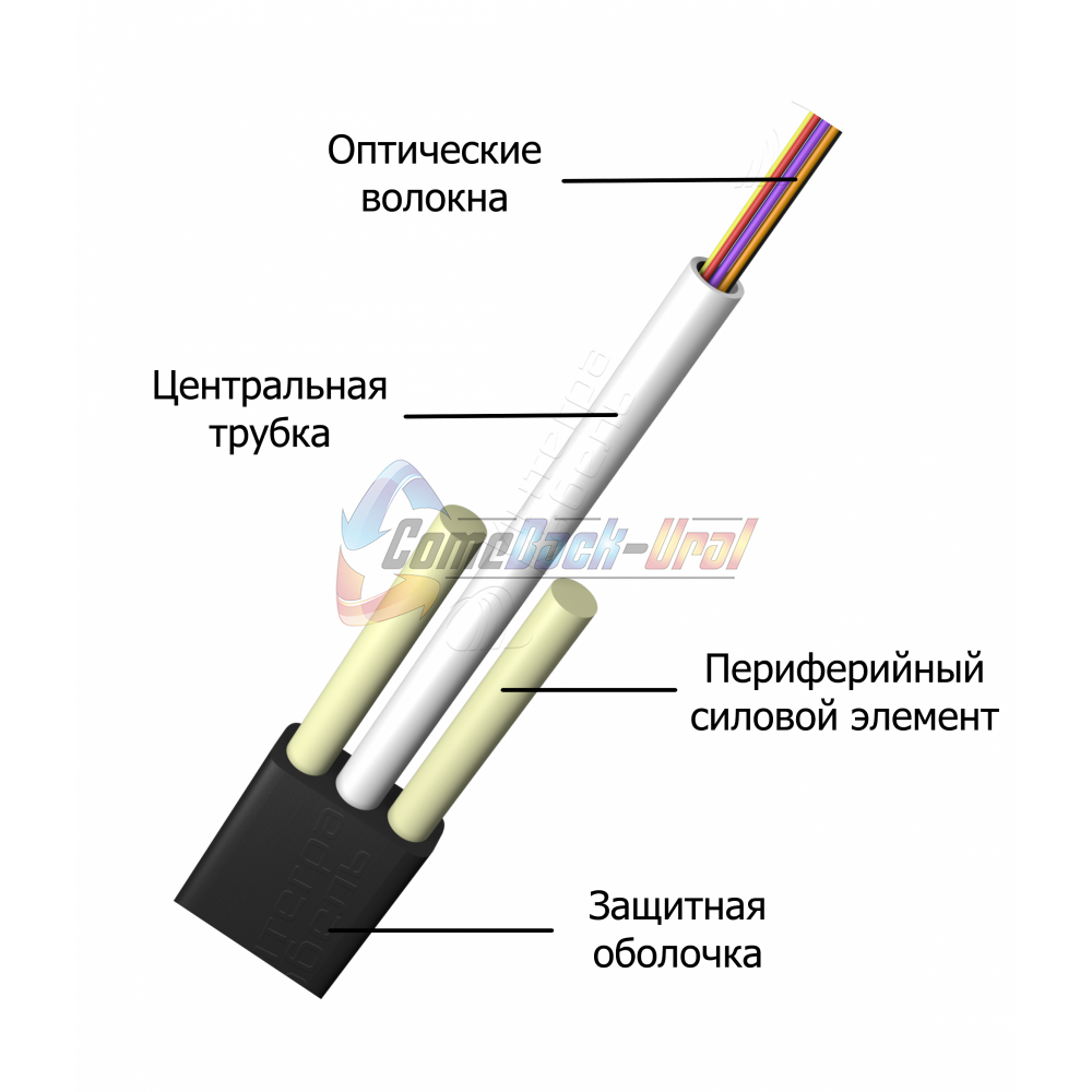 Кабель оптический плоский ИК/Д2-Т-А4-1.2кН