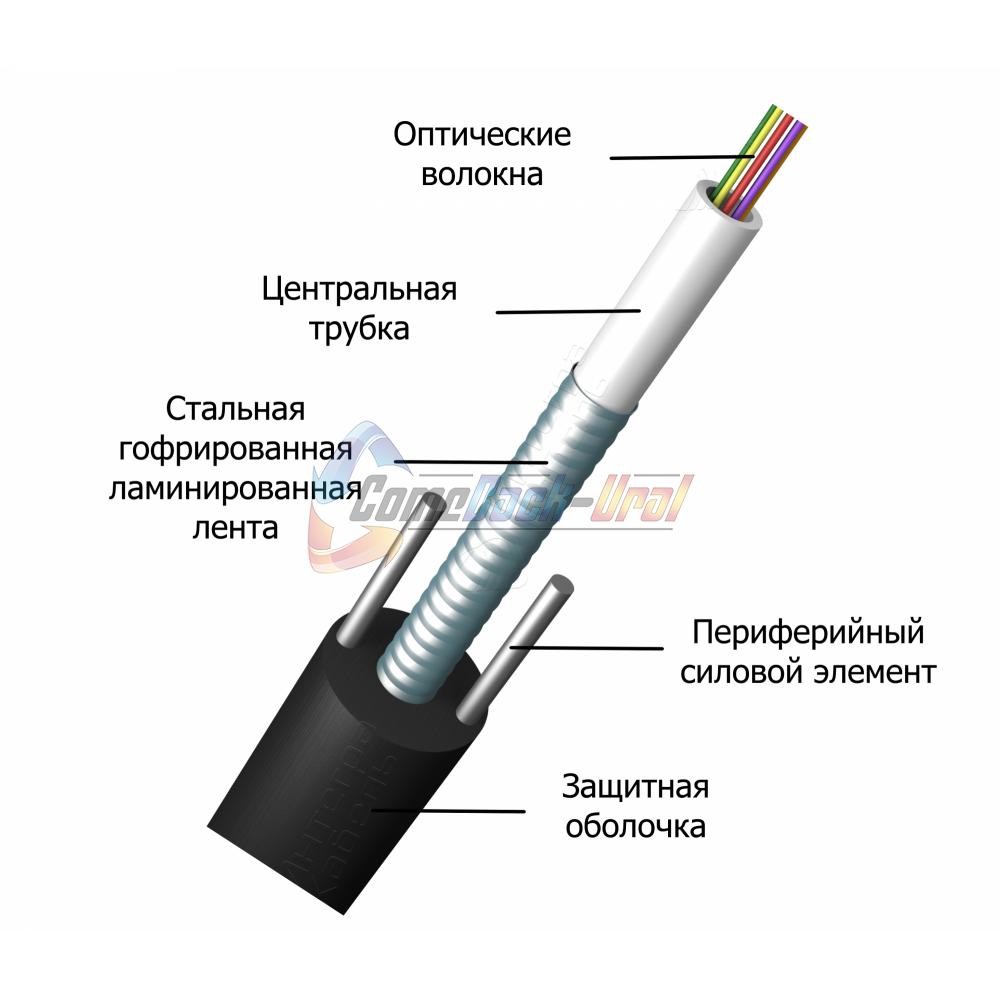 Кабель оптический для прокладки в канализацию ИКСЛ-Т-А4-2,7