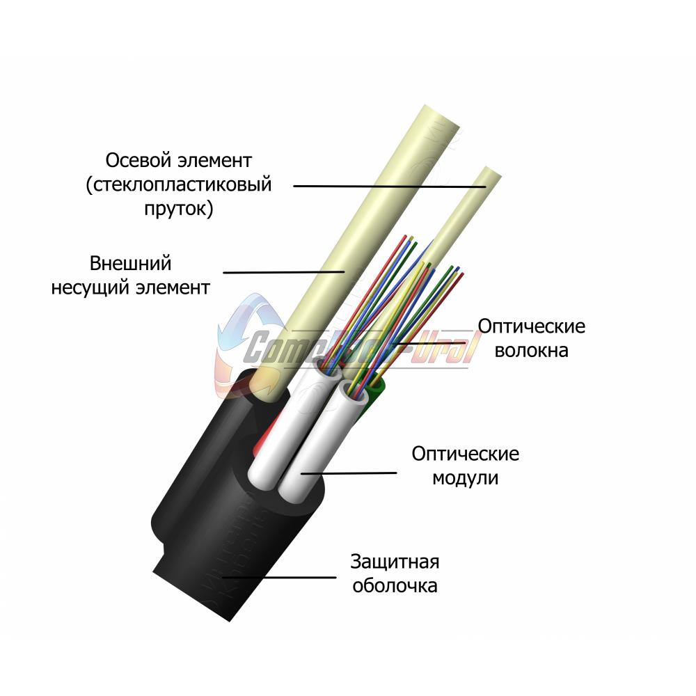 Кабель оптический с диэлектрическим тросом ИК/Д-М4П-А48-4,0кН