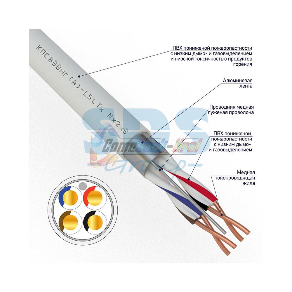 Кабель КПСВЭВнг(А)-LSLTx2x2x0,75 мм², 200м, REXANT
